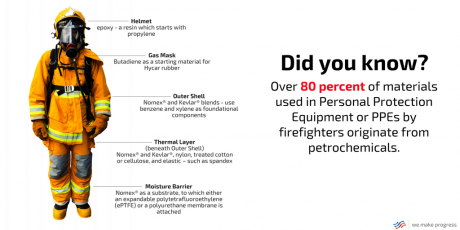 Firefighter-Infographic.png?itok%5Cu003d